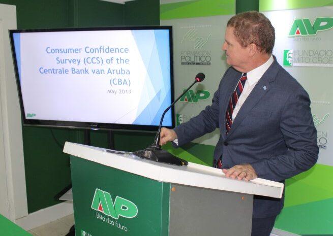 Survey di Banco Central ta confirma empobrecimento na Aruba